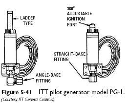 ITT pilot generator Thermopiles (Pilot Generators)