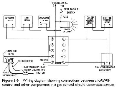 RA890F wiring connection gas burner primary control heater service & troubleshooting power flame burner wiring schematic at fashall.co