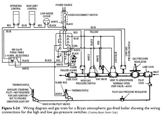 bryan boiler wiring pressure switches heater service & troubleshooting honeywell pressure switch wiring diagram at sewacar.co