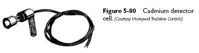 cadmium detector Cadmium Cell Primary Controls