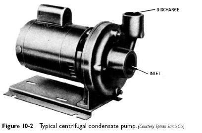 centrifugal condensate pump Condensate Pumps