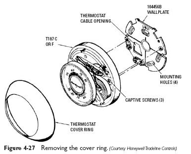 cover ring Thermostat Calibration
