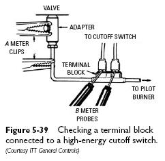 cutoff switch Thermocouples
