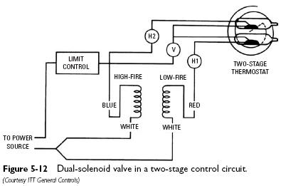 dual solenoid valve circuit solenoid gas valves heater service & troubleshooting furnace gas valve wiring diagram at mifinder.co