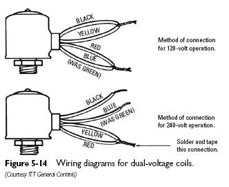 motorised valve wiring diagram with Danfoss Solenoid Coil Wiring Diagram on Wiring Diagram Toyota Echo 2004 besides Honeywell Frost Stat Wiring Diagram in addition ZW5v 1916 likewise Danfoss Solenoid Coil Wiring Diagram additionally Diagram Of Moon Phases For Kids.