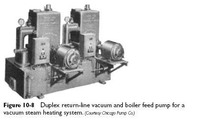 duplex return line vacuum pump Vacuum Pumps