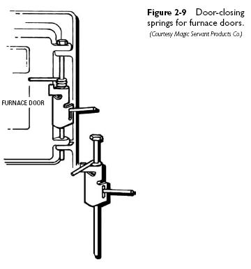 furnace doors Gas Conversion Burners