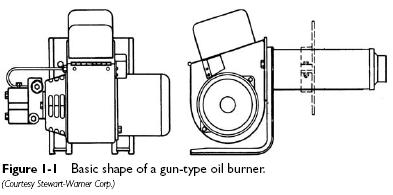 gun type oil burner Oil Burners