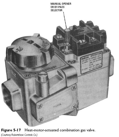 heat motor actuated Direct Acting Heat Motor Valves