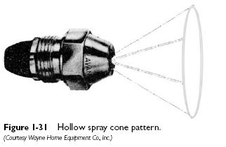 hollow spray Oil Burner Nozzles