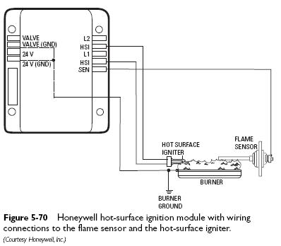wiring diagram honeywell s8610u3009 honeywell furnace ignition module elsavadorla