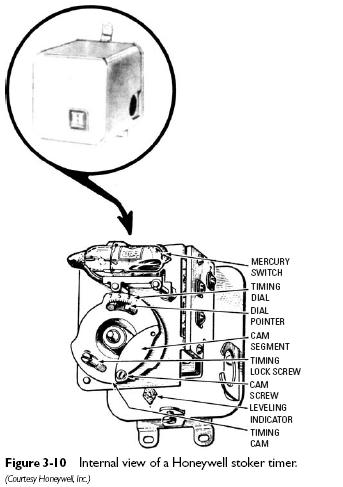 Domestic Coal Stoker Automatic Controls on wire a light switch with two switches diagram