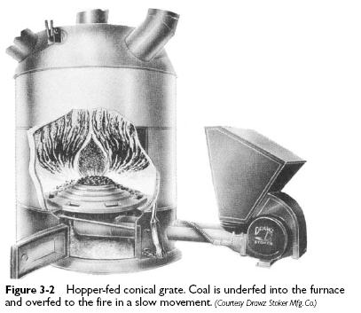 hopper fed conical grate Stoker Firing