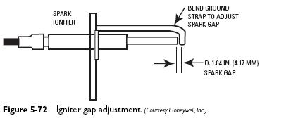 igniter gap adjustment Igniters