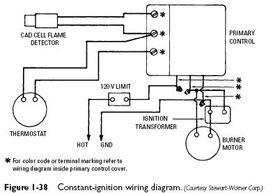 primary safety control service | heater service ... rheem oil furnace wiring diagram #12