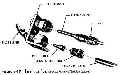 Replacing The Pilot Burner Orifice on honeywell thermostat wiring problems