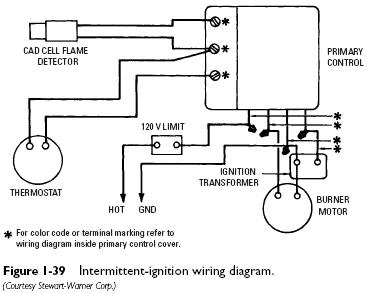 Honeywell Old Thermostat Wiring Diagram on honeywell oil burner primary control wiring diagram
