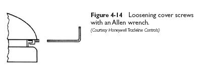 loosening screw Thermostat Components