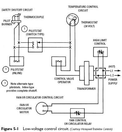 gas control circuits heater service troubleshooting rh airheaters info dayton line voltage thermostat wiring diagram Dual XDVD700 Wiring Plug Diagram