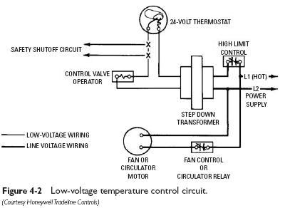 low voltage temp control heating temperature control circuits heater service temperature control wiring diagram at mifinder.co