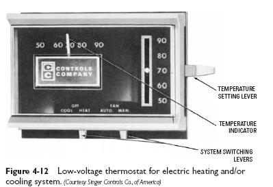 low voltage thermostat Thermostat Components