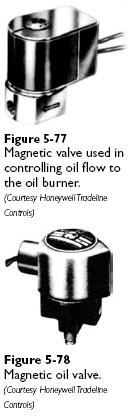 magnetic oil valve Oil Valves