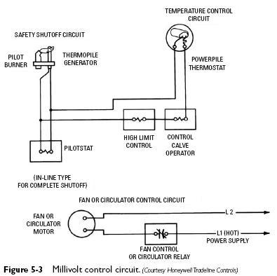 milivolt control circuit Gas Control Circuits