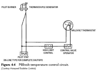 milivolt voltage temp control heating temperature control circuits heater service temperature control wiring diagram at edmiracle.co
