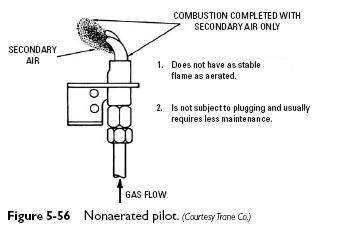 nonaerated pilot Pilot Burners