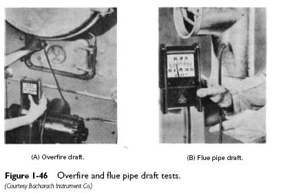 overfire test Combustion Testing and Adjustments