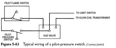 pilot pressure switch wiring Pilot Pressure Switch
