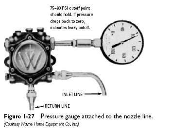 pressure gauge Fuel Pump Service and Maintenance