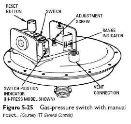 pressure switches heater service troubleshooting pressure switch manual reset pressure switches a typical wiring diagram