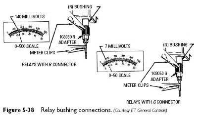 relay connections Thermocouples