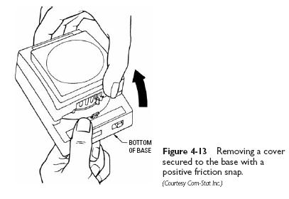 removing cover Thermostat Components