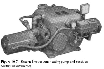 return line vacuum pump Vacuum Pumps