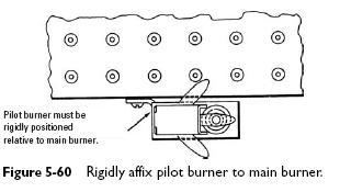 rigidly affix pilot burner Installing a Pilot Burner
