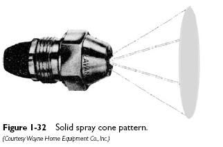 solid spray Oil Burner Nozzles