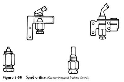 spud orifice Pilot Burners