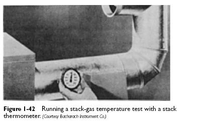 stack gas temperature test Combustion Testing and Adjustments