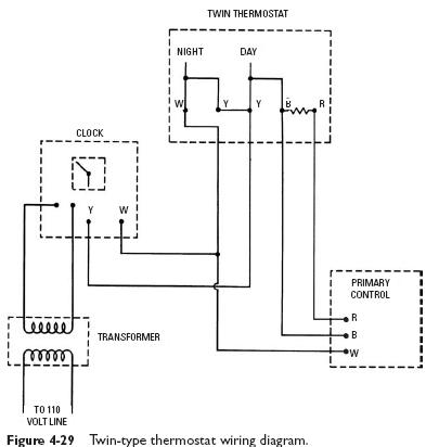 wiring diagram for programmable thermostat. wiring. electrical, Wiring diagram