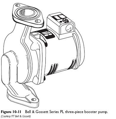 three piece booster pump Three Piece Booster Pumps