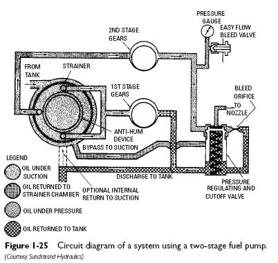 Two Stage Fuel Pump on honeywell thermostat diagram wiring