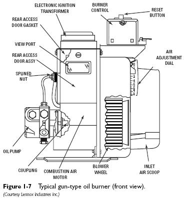 Payne Heat Pump Wiring Diagram on goodman furnace thermostat wiring diagram