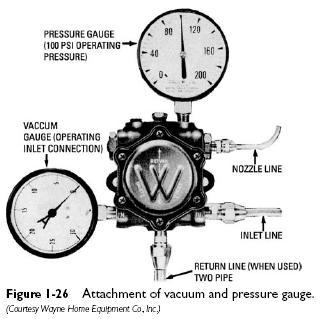 vacuum gauge Fuel Pump Service and Maintenance