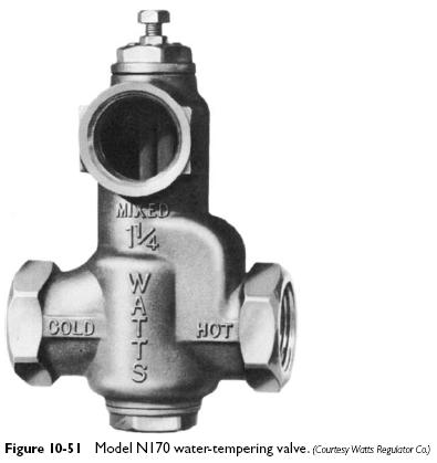 N170 Water Tempering Valves