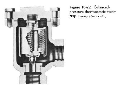 balanced pressure thermostatic steam trap Balanced Pressure Thermostatic Steam Traps