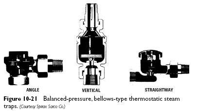 balanced pressure thermostatic trap Balanced Pressure Thermostatic Steam Traps