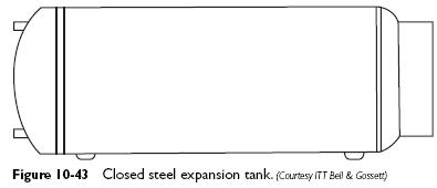 closed steel expansion tank Closed Steel Expansion Tanks