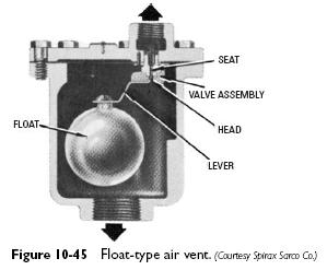 float air vent1 Air Eliminators
